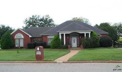 Athens Single Family Home Contingent - Active: 906 Van Winkle Circle