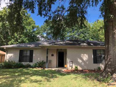 Longview Single Family Home For Sale: 1815 Blueridge Pkwy