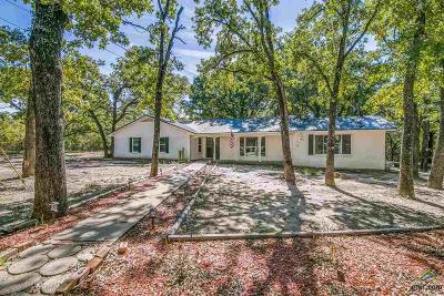 Terrell Single Family Home For Sale: 1235 Oak Ridge Dr