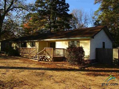 Longview Single Family Home For Sale: 112 George Richey