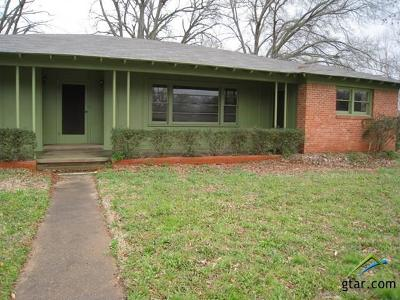 Frankston Single Family Home For Sale: 320 Us Hwy. 175