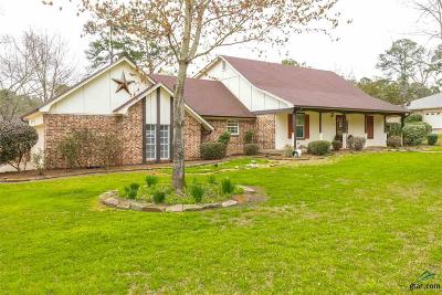 Longview Single Family Home For Sale: 775 Country Place