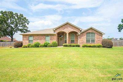 Kilgore Single Family Home Contingent - Active: 3409 Woodview