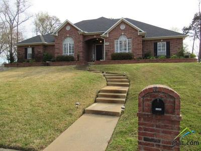 Jacksonville Single Family Home Contingent - Active: 2706 Champion Circle