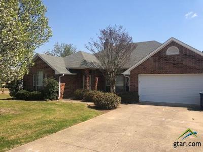 Single Family Home Option Pending: 1604 Crystal Cove