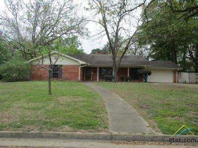 Athens Single Family Home For Sale: 409 Park Dr