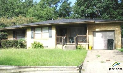 Tyler Rental For Rent: 2319 Pleasant Dr.