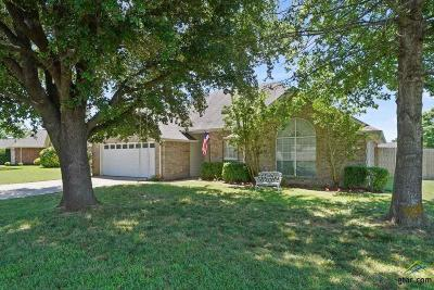 Single Family Home Option Pending: 1601 Waterton Circle