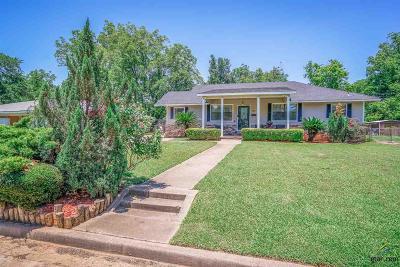 Single Family Home Option Pending: 1006 Alameda