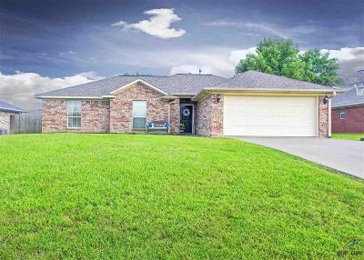 Single Family Home Option Pending: 11331 Derby Dr