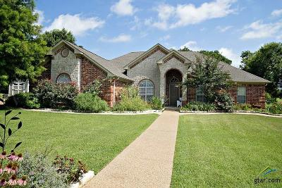 Athens Single Family Home For Sale: 911 Rico