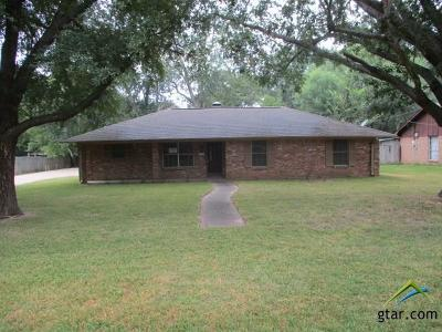 Single Family Home For Sale: 403 Gatewood Dr
