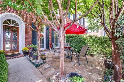 Houston Condo/Townhouse For Sale: 712 Tirrell Street