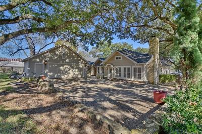 Washington County Single Family Home For Sale: 1708 S Market Street