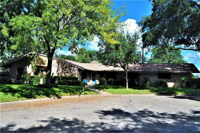 Washington County Single Family Home For Sale: 1809 Highview Circle