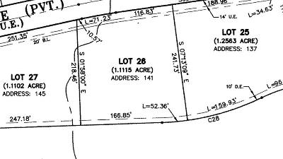 Katy Residential Lots & Land For Sale: 141 Tige Point Drive