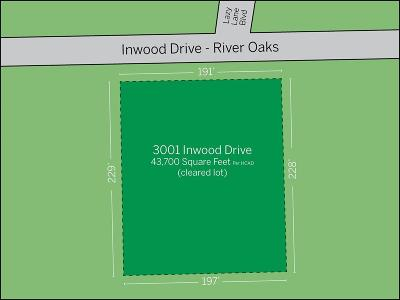 Houston Residential Lots & Land For Sale: 3001 Inwood Drive