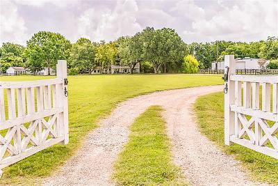 Richmond Single Family Home For Sale: 4018 Skinner Lane