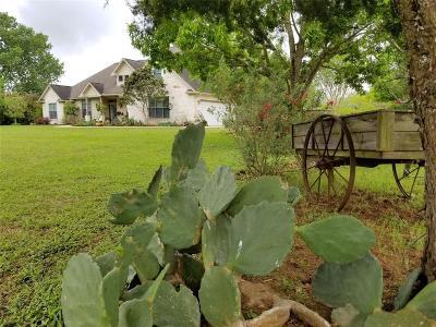 Richmond Single Family Home For Sale: 6851 Shady Lane