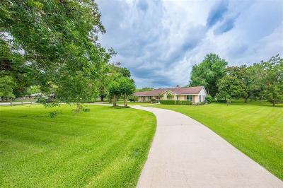 Richmond Single Family Home For Sale: 2002 Shadow Lane