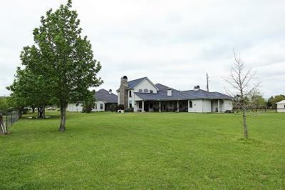 Katy Single Family Home For Sale: 6567 Manorwood Drive