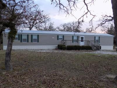 Columbus CO Rental For Rent: $975
