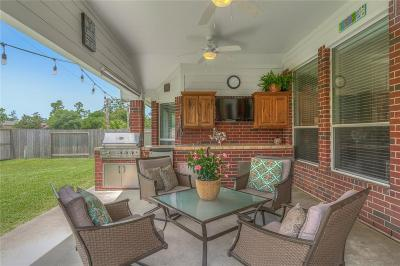 Spring Single Family Home For Sale: 6319 Holden Mills Drive