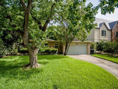 Houston Single Family Home For Sale: 2040 Sheridan Street