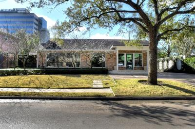 Single Family Home For Sale: 2123 Macarthur Street