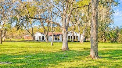 Richmond Single Family Home For Sale: 3623 Richland Park Drive