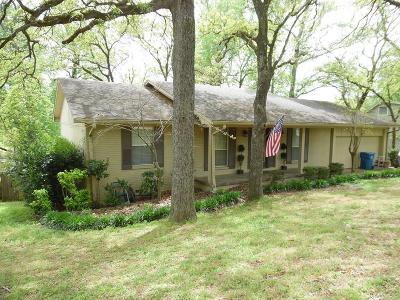Athens Single Family Home For Sale: 5390 Bayshore Dr