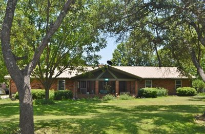 Burnet Single Family Home Pending-Taking Backups: 309 Stage Coach Rd