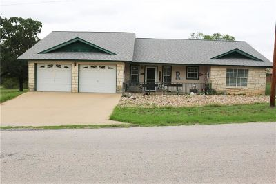Burnet Single Family Home Pending-Taking Backups: 1710 County Road 118