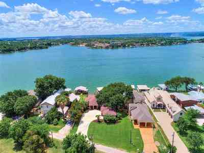 Single Family Home For Sale: 506 Park
