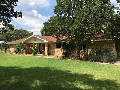 Fredericksburg Single Family Home For Sale: 846 Woodland Dr.