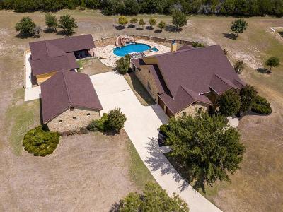 Kerrville Single Family Home For Sale: 250 Blue Bird Dr