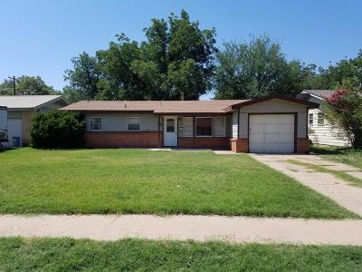 Single Family Home Under Contract: 3815 26th Street