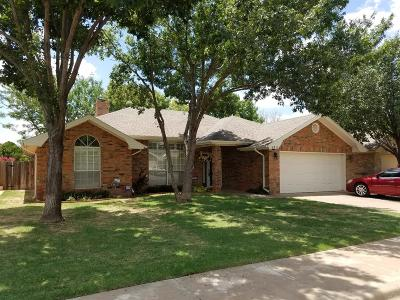 Single Family Home Under Contract: 5711 86th Street