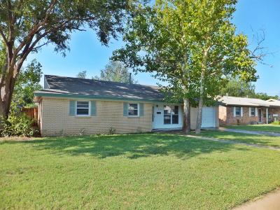 Single Family Home For Sale: 5109 42nd Street