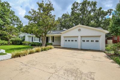 Single Family Home Under Contract: 3207 56th Street