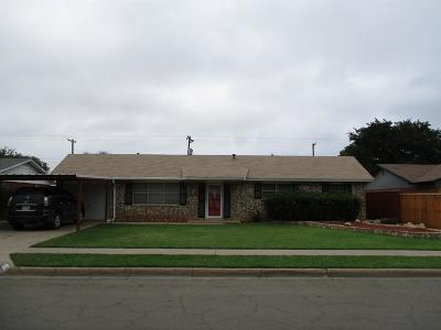 Single Family Home Under Contract: 4710 46th Street