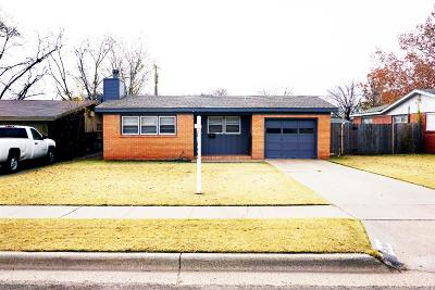 Single Family Home Under Contract: 2807 54th Street