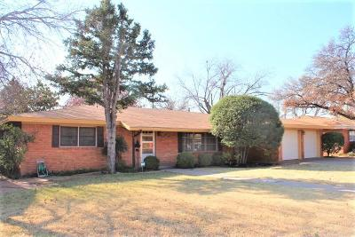 Single Family Home Under Contract: 2715 53rd Street