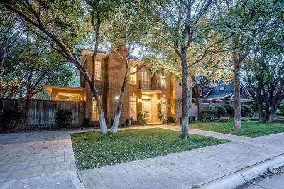 Lubbock Single Family Home Contingent: 5235 20th Street