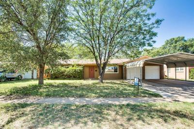 Single Family Home Under Contract: 3435 53rd Street