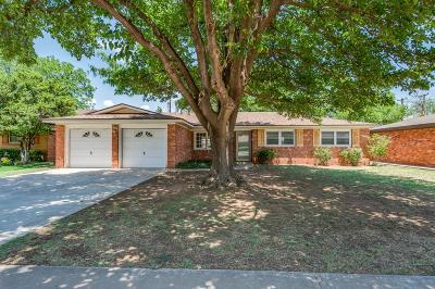 Single Family Home Under Contract: 3618 56th Street