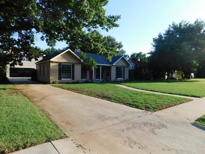 Single Family Home Under Contract: 3305 20th Street