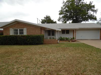 Single Family Home Under Contract: 3627 55th