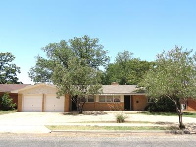 Single Family Home Under Contract: 2208 58th Street