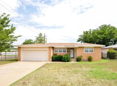 Single Family Home Under Contract: 1920 48th Street